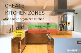 How To Organize Your Cabinets Into Kitchen Zones