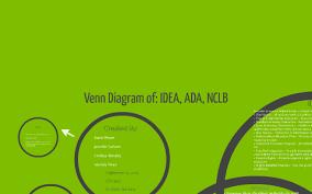 Essa And Nclb Comparison Chart Venn Diagram Of Idea Ada Nclb By Kaelaann Oliveri On Prezi