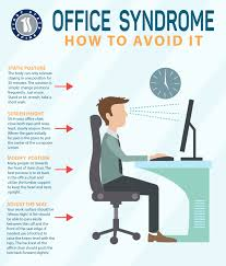 best office chair for long sitting. Sitting In An Office Chair With Back Pain Right Now First State Within Dimensions 2831 X Best For Long