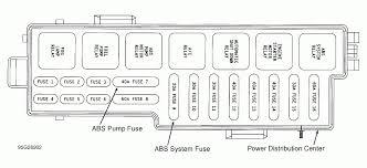 fuse box diagram for 1994 jeep cherokee fuse wiring diagrams 1994 jeep cherokee fuse box location at 1994 Jeep Grand Cherokee Laredo Fuse Diagram
