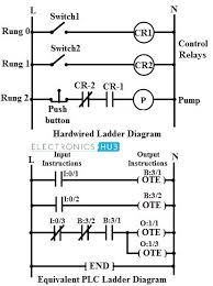 programmable logic controller ladder diagrams books Ladder Diagram #44