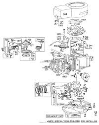 toro zero turn wiring diagram wiring diagram for you • briggs and stratton 18 hp wiring diagram briggs vanguard toro z master zero turn wiring