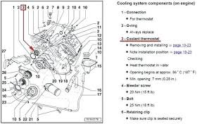 engine turbo diagram subaru 73 diesel fg xr6 start button wiring for full size of subaru baja turbo engine diagram fg xr6 65 diesel 3 2 trusted wiring