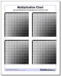 Small Multiplication Chart
