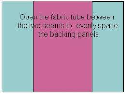 38 best Quilt backing images on Pinterest   Tutorials, DIY and ... & How to figure amount of fabric for quilt backing. Adamdwight.com