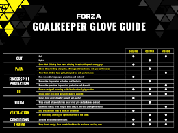 Goalkeeper Glove Size Chart Goalkeeper Gloves Size Guide Sizing Chart Net World Sports