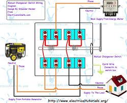 generator manual transfer switch wiring diagram generator portable generator changeover switch wiring diagram electrical on generator manual transfer switch wiring diagram