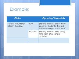 persuasive writing lesson powerpoint 10 claim opposing viewpoints school should start later