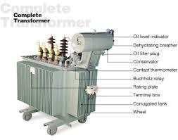 transformer marshalling box wiring diagram transformer distribution transformer distribution transformer manufacturer on transformer marshalling box wiring diagram