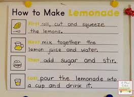 Kindergarten Writing Anchor Charts A Place Called Kindergarten How To Writing Anchor Charts