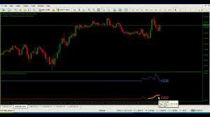 Forex Indicators Tick Chart Mt4 Indicator