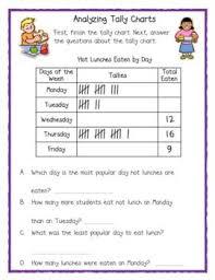 Teaching Tally Charts Analyzing Tally Charts Freebie Tally Chart Kindergarten