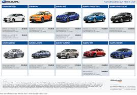 Singapore Motorshow 2016 Subaru - Price List Deals, Promotions and ...