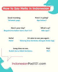 How To Say Hello In Indonesian Guide To Indonesian Greetings