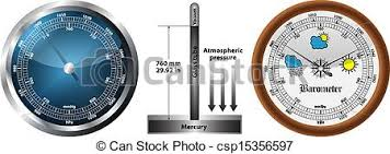 aneroid barometer clipart. pin humidity clipart barometer #9 aneroid