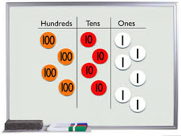 Magnetic Place Value Chart Place Value Disks Magnet Buttons Singapore Math Teacher Set