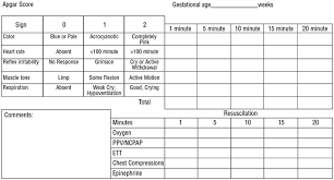 The Apgar Score Acog