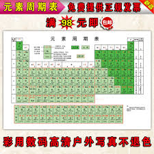 Chemistry Wall Charts Buy Periodic Table Flipchart Chemical Laboratory Posters