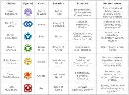 Reiki Energy Healing Integrative Healing And Wellness