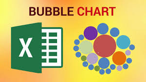 How To Make Bubble Chart In Excel How To Make A Bubble Chart In Excel 2016