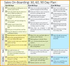 Day Sales Management Plan Template Free Action 30 60 90 Examples