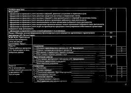 Отчет по практике пм документирование хозяйственных операций  Содержание практики по ПМ 01 Документирование хозяйственных операций и Отчет по учебной практике к ПМ Документирование хозяйственных операций и ведение