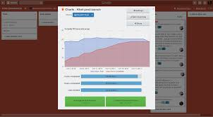 Burn Down Chart And Burn Up Chart Trello Power Up Burndown For Trello