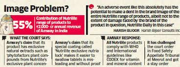 Amway Making False Misleading Health Claims For Nutrilite