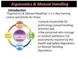 Ergonomics Manual Handling