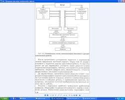 ДИПЛОМНА МАГІСТЕРСЬКА РОБОТИ ЯК КВАЛІФІКАЦІЙНЕ ДОСЛІДЖЕННЯ Контрольна схема самоперевірки виконаної магістерської дипломної роботи