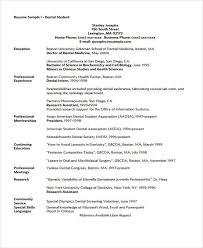 8 Dentist Curriculum Vitae Templates Pdf Doc Free