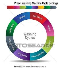 Washing Chart Preset Washing Machine Cycle Settings Chart Clip Art