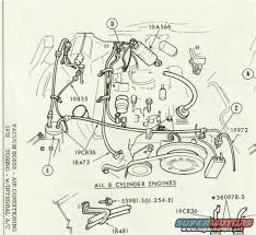 351c coolant flow diagram ranchero us in the meantime try this