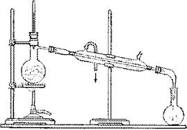 Реферат Нефть происхождение состав методы и способы  Крекинг керосина лабораторный опыт