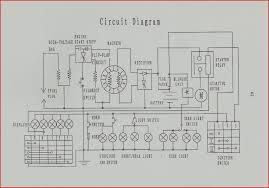 roketa go kart wiring diagram 150cc scooter wiring diagram detailed roketa go kart wiring diagram 150cc scooter wiring diagram detailed schematics diagram