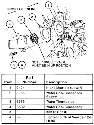 solved 1998 ford taurus thermostat easy change fixya 1 exploded view of the water hose connection and the thermostat assembly 3 0l ohv engines