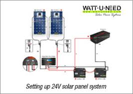 solar power wiring diagram wiring diagram and schematic design rv solar panel installation wiring diagram diagrams and