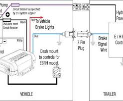 wells cargo trailer brake wiring diagram practical enclosed trailer wiring diagram haulmark trailer refrence enclosed