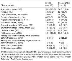 Journal Of Rehabilitation Medicine Electromyographic