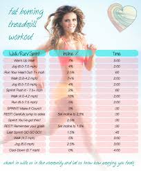 tone it up the fat burning treadmill workout