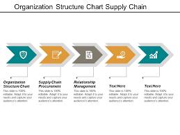 Organization Structure Chart Supply Chain Procurement