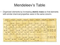 Mendeleev & The Periodic Table. Increasing Atomic Mass Similar ...