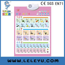 Learning Chart Korean Phonetic Learning Chart Kids Study Toy Sound Wall Chart Learning Poster Buy Korean Phonetic Learning Chart Korean Phonetic Poster Korean Wall