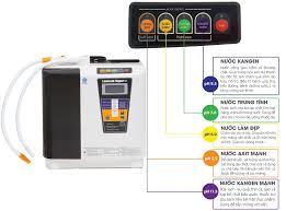 Máy điện giải ion kiềm Kangen LeveLuk Super 501 by Enagic | Thế giới lọc  nước Ecofast