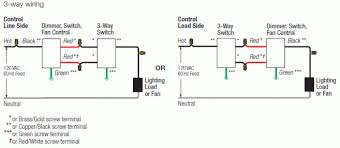 metalux hbltho lp wiring diagram metalux wiring diagram for cooper lighting wiring image on metalux hbl454t5ho lp41 wiring diagram