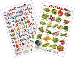 Hindi K Kha Ga Chart With Pictures Spectrum Combo Educational Wall Chart Hindi Varnamala