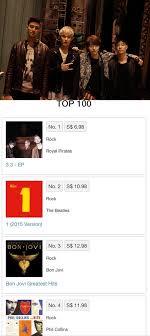 Royal Pirates To Top Singapore Itunes Rock Chart