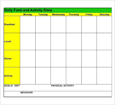 Food Diary Template Free Awesome Free Printable Eating Log By Food Categories Weekly Juanmarinco