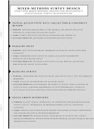 Baseline Survey Design Examining A Comprehensive College Transition Program An