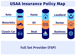 Usaa insurance and finance customer service phone number and email address, insurance claim phone number and also billing technical support usaa is stands for united services automobile association this company is providing financial services and insurance policies for different types. Usaa Insurance Address Payment Address Pay By Phone